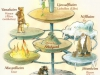Die neun Welten